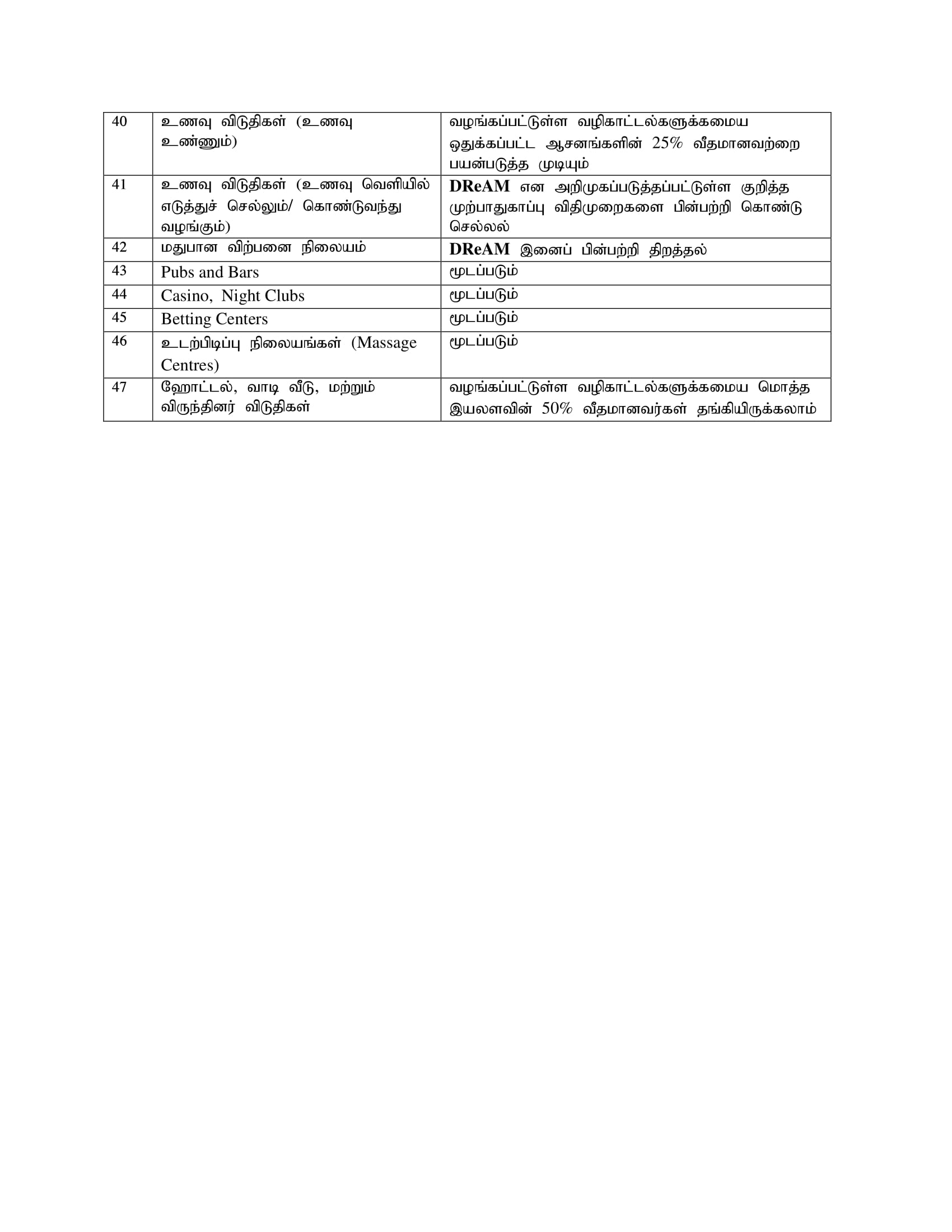 Alert Level 3 Covid 19 Restrictions Further Revised Tamil 5